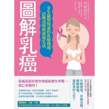 圖解乳癌: 女生最想知道的乳癌發現、診療流程與預後生活 下载